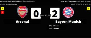 arsenal bayern munich VIdeo Highlights