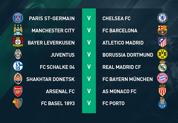 CHAMPIONS LEAGUE DRAW FOR ROUND 16