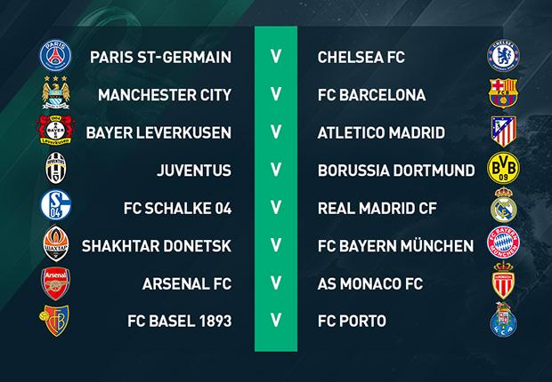 UEFA Champions League Winner Predictions 2016