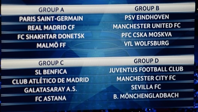 uefa champions league 2015 2016 groupe stage draw