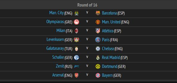 UEFA Champions League 2013-2014 : Round of 16 draw results