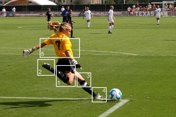 How to Perfect Your Soccer Techniques